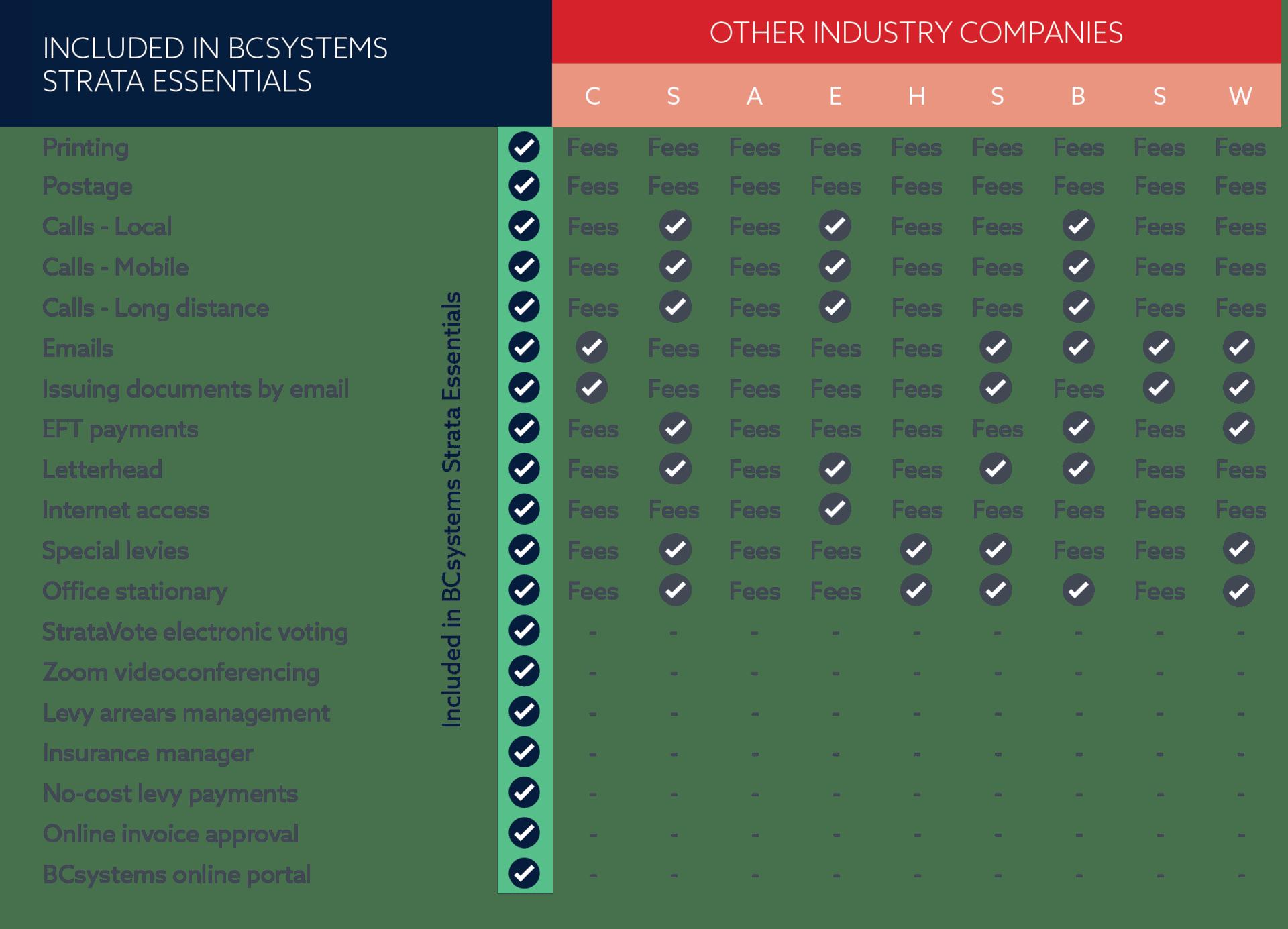 BCsystems Pricing Comparison